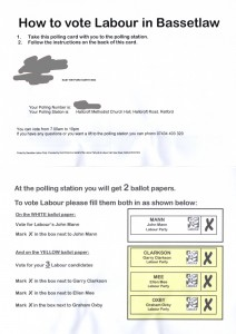 Imitation Poll Card from East Retford North
